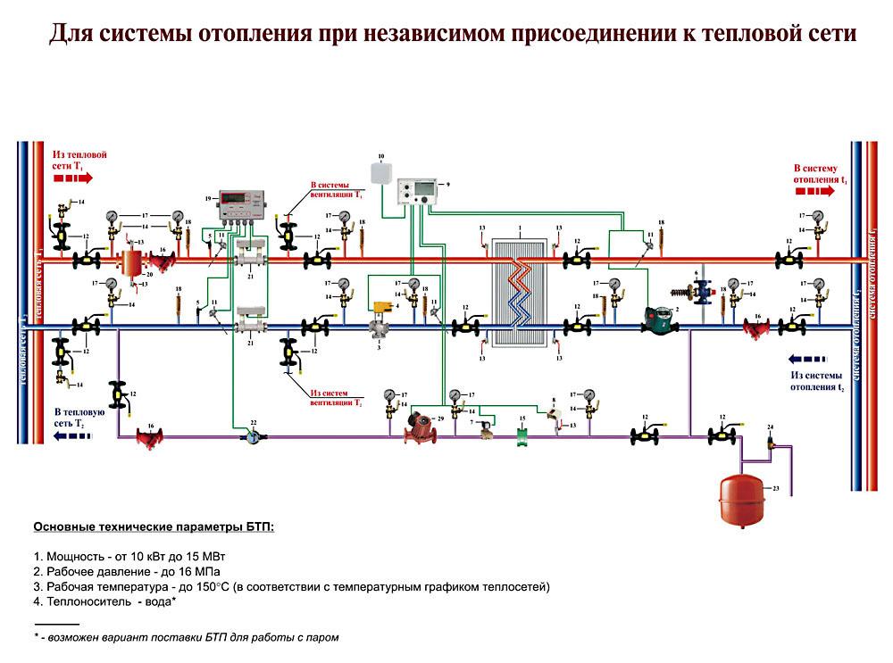 Теплообменник на систему отопления схема монтажа теплообменник wp 7m